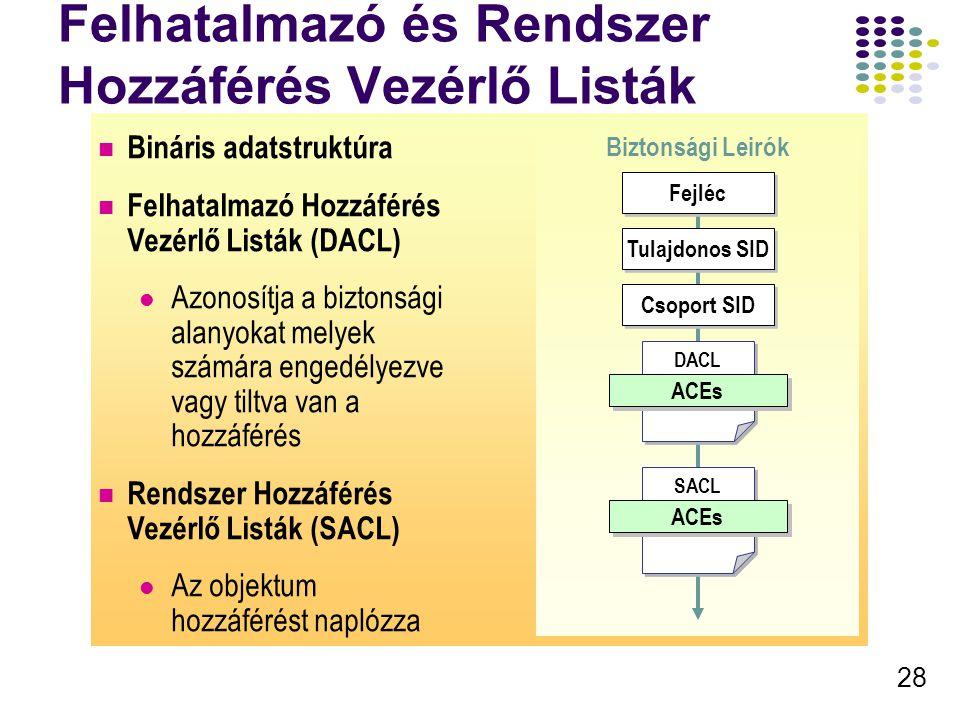 28 Felhatalmazó és Rendszer Hozzáférés Vezérlő Listák Bináris adatstruktúra Felhatalmazó Hozzáférés Vezérlő Listák (DACL) Azonosítja a biztonsági alan