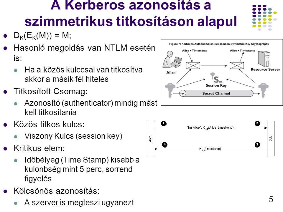 5 A Kerberos azonosítás a szimmetrikus titkosításon alapul D K (E K (M)) = M; Hasonló megoldás van NTLM esetén is: Ha a közös kulccsal van titkosítva
