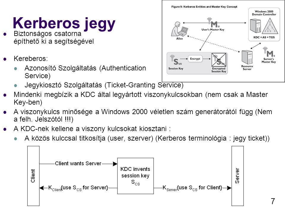 7 Kerberos jegy Biztonságos csatorna építhető ki a segítségével Kereberos: Azonosító Szolgáltatás (Authentication Service) Jegykiosztó Szolgáltatás (T