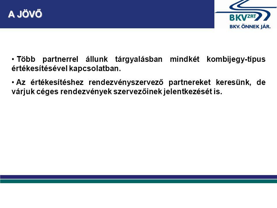 A JÖVŐ Több partnerrel állunk tárgyalásban mindkét kombijegy-típus értékesítésével kapcsolatban.