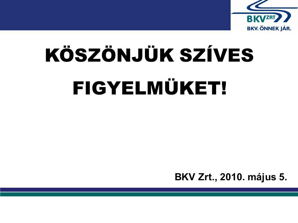 KÖSZÖNJÜK SZÍVES FIGYELMÜKET! BKV Zrt., 2010. május 5.