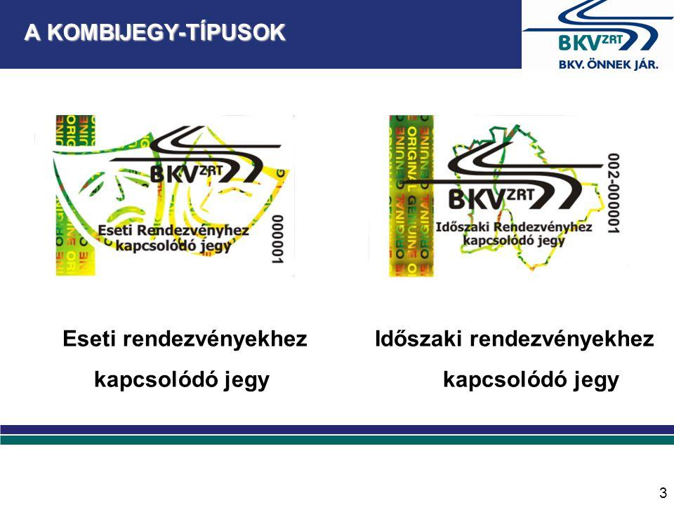 A KOMBIJEGY-TÍPUSOK 3 Eseti rendezvényekhez Időszaki rendezvényekhez kapcsolódó jegy kapcsolódó jegy