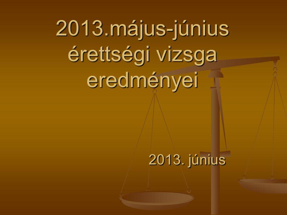2013.május-június érettségi vizsga eredményei 2013. június