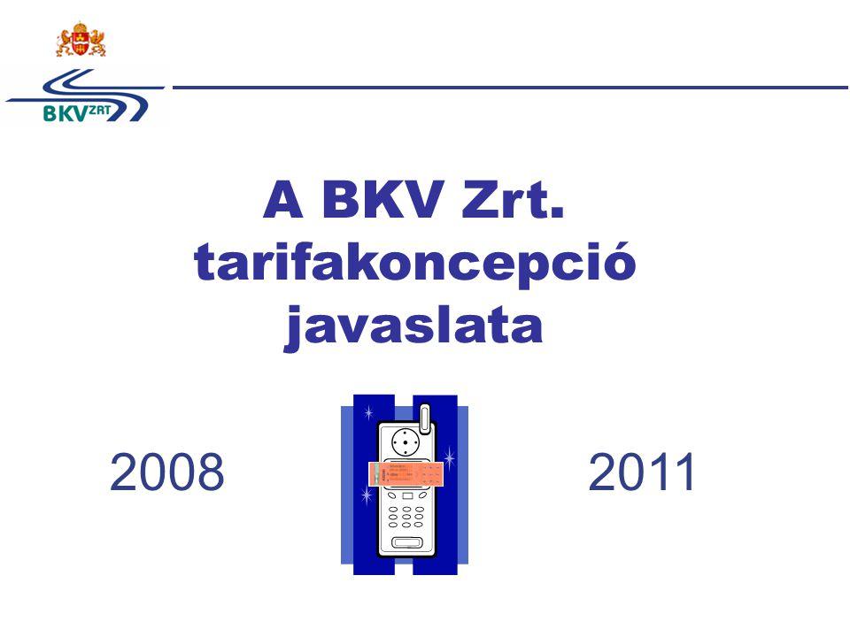 1 A BKV Zrt. tarifakoncepció javaslata 20082011
