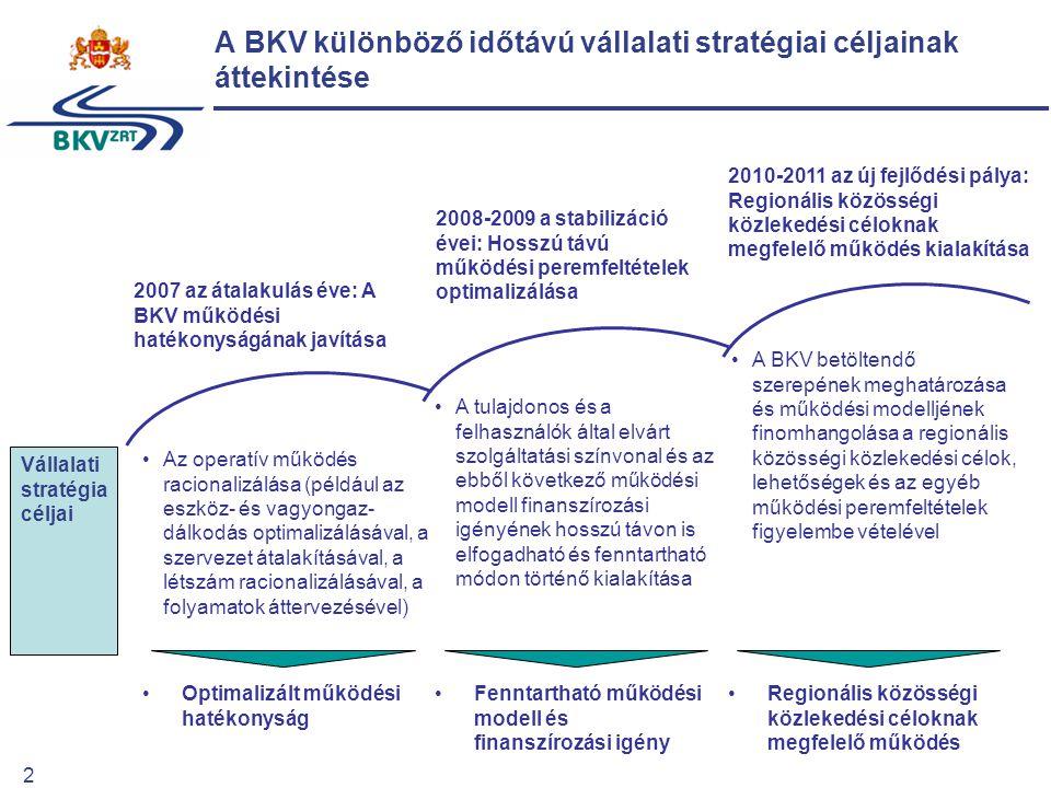 2 A BKV különböző időtávú vállalati stratégiai céljainak áttekintése Optimalizált működési hatékonyság Fenntartható működési modell és finanszírozási igény Regionális közösségi közlekedési céloknak megfelelő működés 2007 az átalakulás éve: A BKV működési hatékonyságának javítása Az operatív működés racionalizálása (például az eszköz- és vagyongaz- dálkodás optimalizálásával, a szervezet átalakításával, a létszám racionalizálásával, a folyamatok áttervezésével) 2008-2009 a stabilizáció évei: Hosszú távú működési peremfeltételek optimalizálása A tulajdonos és a felhasználók által elvárt szolgáltatási színvonal és az ebből következő működési modell finanszírozási igényének hosszú távon is elfogadható és fenntartható módon történő kialakítása 2010-2011 az új fejlődési pálya: Regionális közösségi közlekedési céloknak megfelelő működés kialakítása A BKV betöltendő szerepének meghatározása és működési modelljének finomhangolása a regionális közösségi közlekedési célok, lehetőségek és az egyéb működési peremfeltételek figyelembe vételével Vállalati stratégia céljai