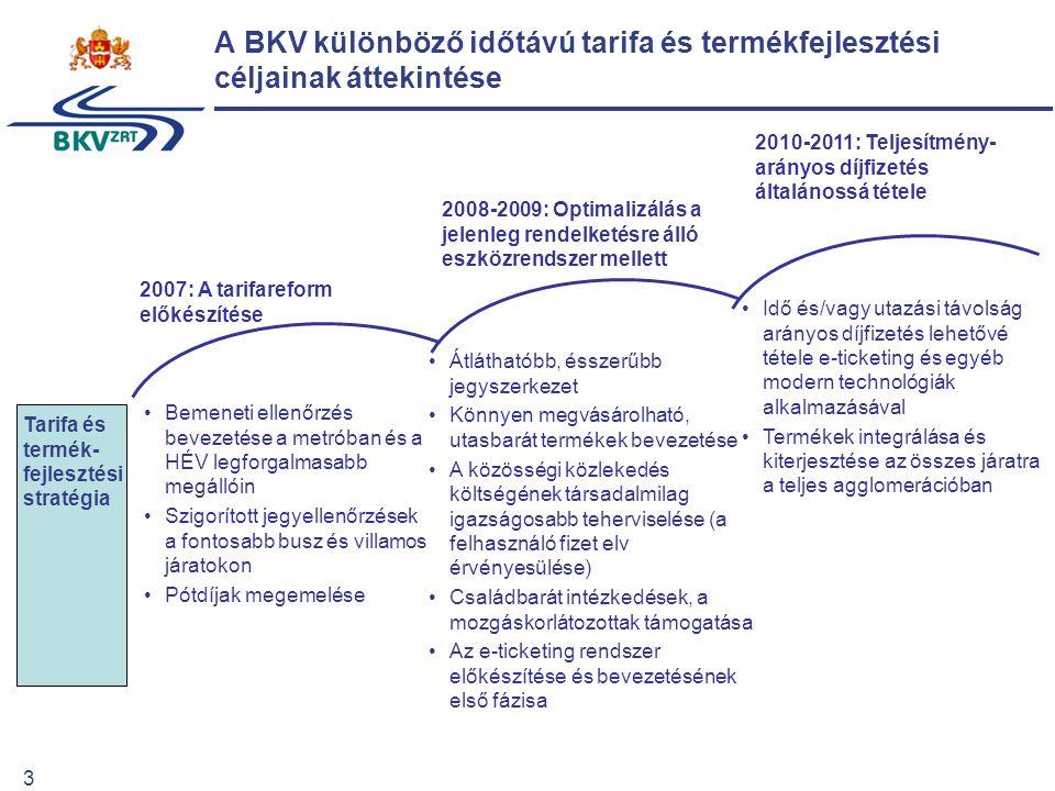 3 A BKV különböző időtávú tarifa és termékfejlesztési céljainak áttekintése 2007: A tarifareform előkészítése Bemeneti ellenőrzés bevezetése a metróban és a HÉV legforgalmasabb megállóin Szigorított jegyellenőrzések a fontosabb busz és villamos járatokon Pótdíjak megemelése 2008-2009: Optimalizálás a jelenleg rendelketésre álló eszközrendszer mellett Átláthatóbb, ésszerűbb jegyszerkezet Könnyen megvásárolható, utasbarát termékek bevezetése A közösségi közlekedés költségének társadalmilag igazságosabb teherviselése (a felhasználó fizet elv érvényesülése) Családbarát intézkedések, a mozgáskorlátozottak támogatása Az e-ticketing rendszer előkészítése és bevezetésének első fázisa 2010-2011: Teljesítmény- arányos díjfizetés általánossá tétele Idő és/vagy utazási távolság arányos díjfizetés lehetővé tétele e-ticketing és egyéb modern technológiák alkalmazásával Termékek integrálása és kiterjesztése az összes járatra a teljes agglomerációban Tarifa és termék- fejlesztési stratégia