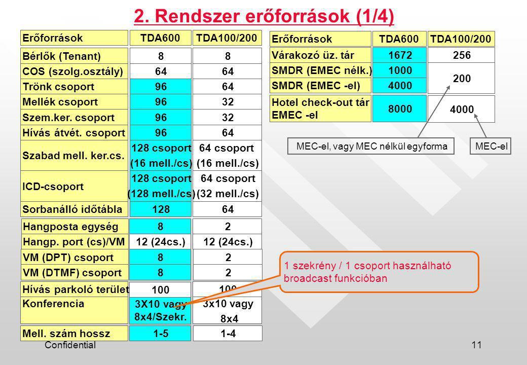 Confidential11 2. Rendszer erőforrások (1/4) Erőforrások Várakozó üz.