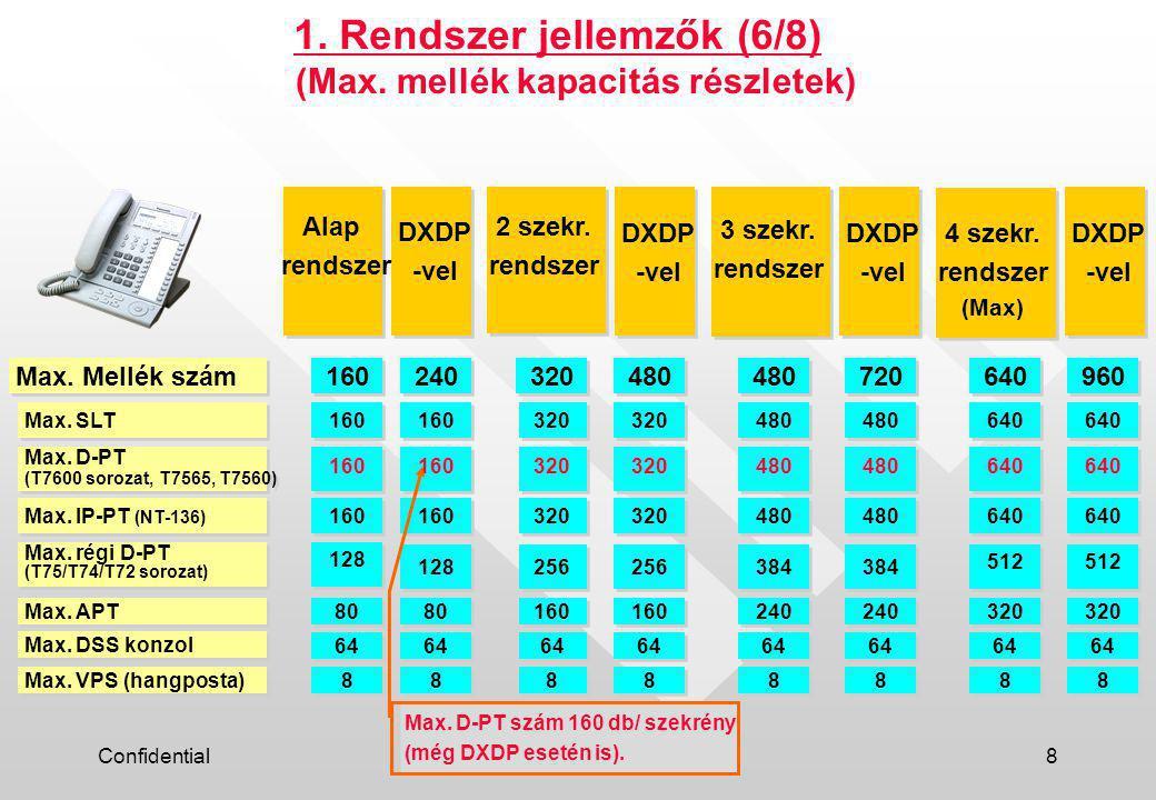 Confidential9 1.Rendszer jellemzők (7/8) (Egyéb eszközök) 16 32 Max.