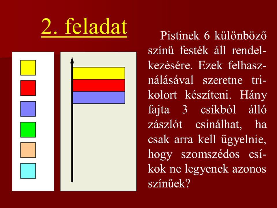 2.feladat Pistinek 6 különböző színű festék áll rendel- kezésére.