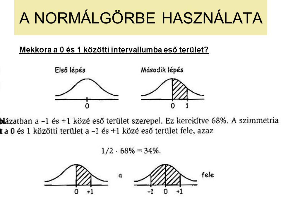A NORMÁLGÖRBE HASZNÁLATA Mekkora a 0 és 1 közötti intervallumba eső terület?