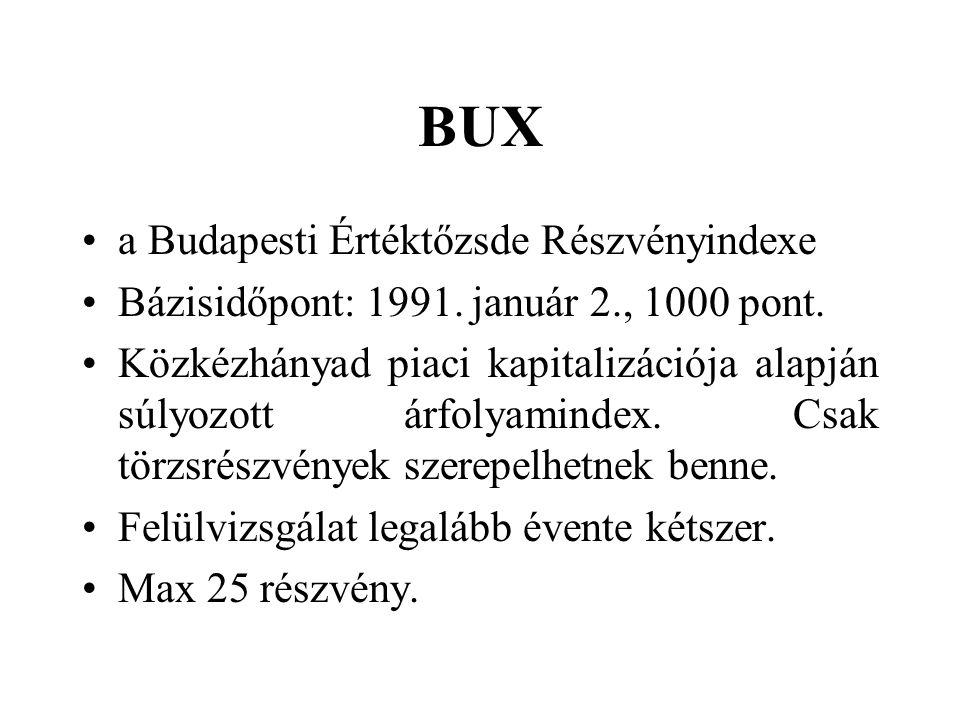 BUX a Budapesti Értéktőzsde Részvényindexe Bázisidőpont: 1991. január 2., 1000 pont. Közkézhányad piaci kapitalizációja alapján súlyozott árfolyaminde
