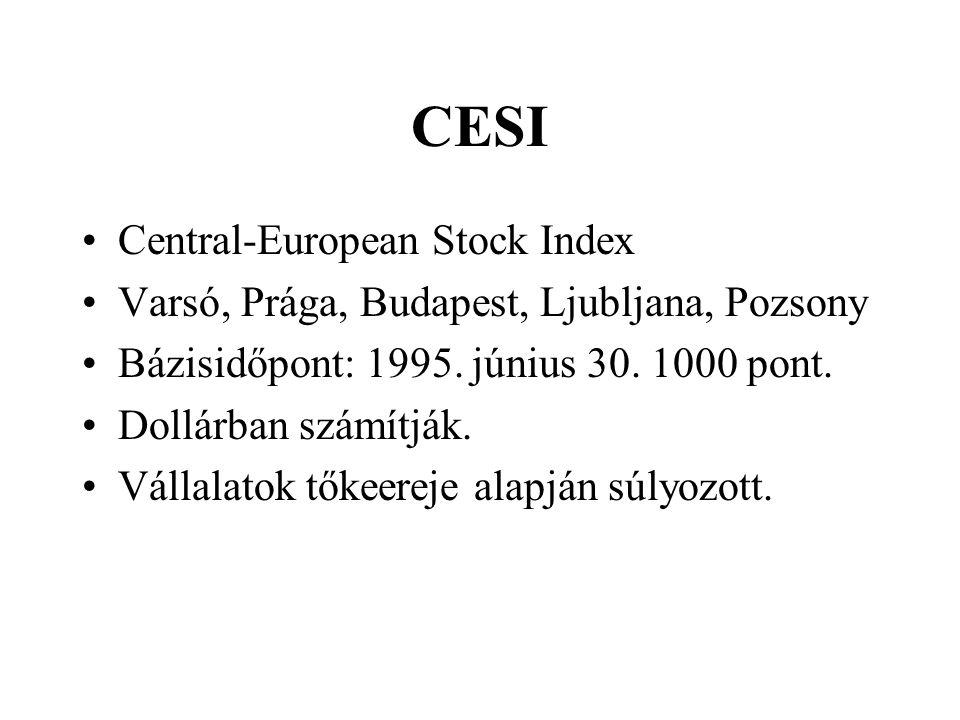 CESI Central-European Stock Index Varsó, Prága, Budapest, Ljubljana, Pozsony Bázisidőpont: 1995. június 30. 1000 pont. Dollárban számítják. Vállalatok
