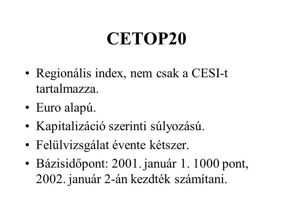 CETOP20 Regionális index, nem csak a CESI-t tartalmazza. Euro alapú. Kapitalizáció szerinti súlyozású. Felülvizsgálat évente kétszer. Bázisidőpont: 20
