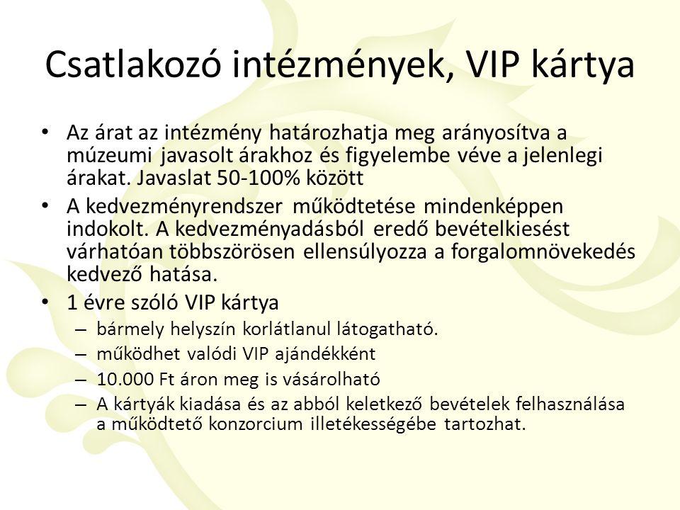 Csatlakozó intézmények, VIP kártya Az árat az intézmény határozhatja meg arányosítva a múzeumi javasolt árakhoz és figyelembe véve a jelenlegi árakat.