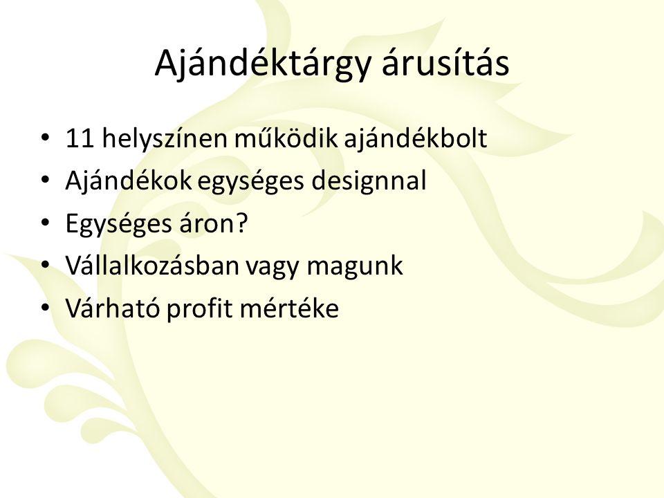 Ajándéktárgy árusítás 11 helyszínen működik ajándékbolt Ajándékok egységes designnal Egységes áron.
