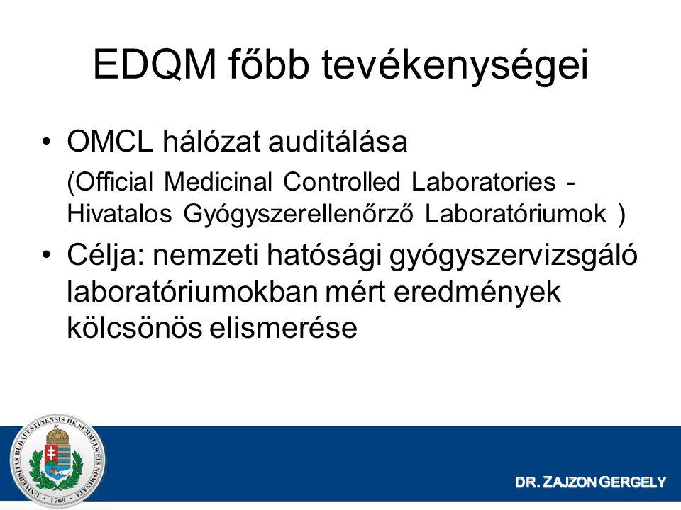DR. Z AJZON G ERGELY EDQM főbb tevékenységei OMCL hálózat auditálása (Official Medicinal Controlled Laboratories - Hivatalos Gyógyszerellenőrző Labora