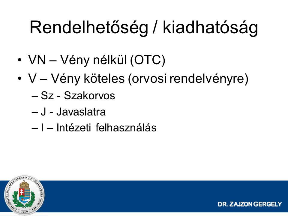 DR. Z AJZON G ERGELY Rendelhetőség / kiadhatóság VN – Vény nélkül (OTC) V – Vény köteles (orvosi rendelvényre) –Sz - Szakorvos –J - Javaslatra –I – In