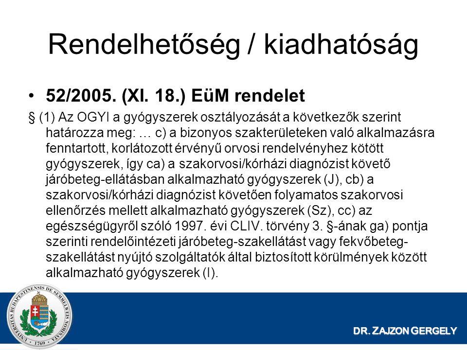 DR.Z AJZON G ERGELY Rendelhetőség / kiadhatóság 52/2005.