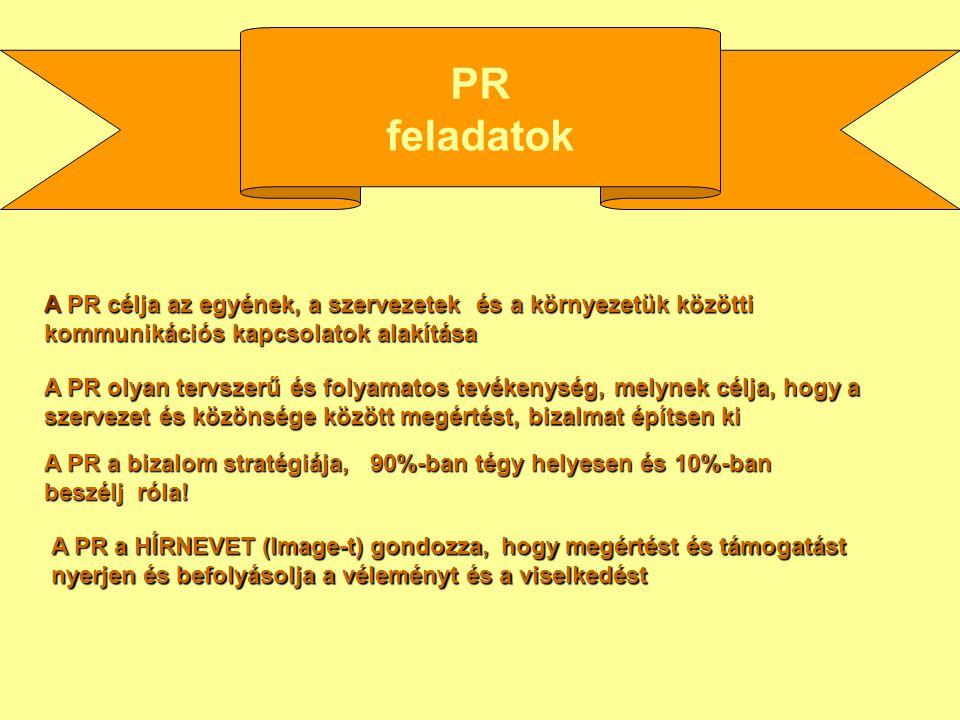 PR feladatok A PR célja az egyének, a szervezetek és a környezetük közötti kommunikációs kapcsolatok alakítása A PR olyan tervszerű és folyamatos tevékenység, melynek célja, hogy a szervezet és közönsége között megértést, bizalmat építsen ki A PR a bizalom stratégiája, 90%-ban tégy helyesen és 10%-ban beszélj róla.