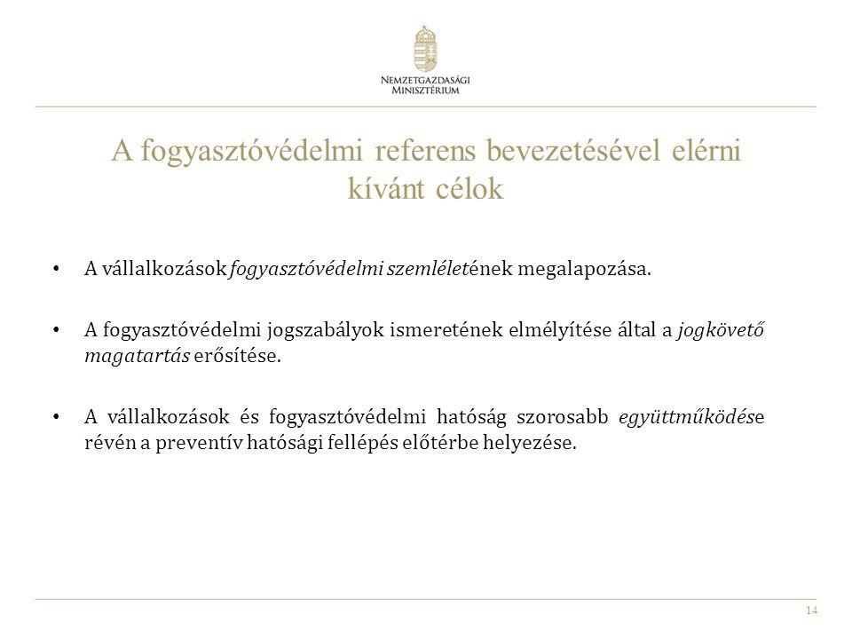 14 A fogyasztóvédelmi referens bevezetésével elérni kívánt célok A vállalkozások fogyasztóvédelmi szemléletének megalapozása. A fogyasztóvédelmi jogsz