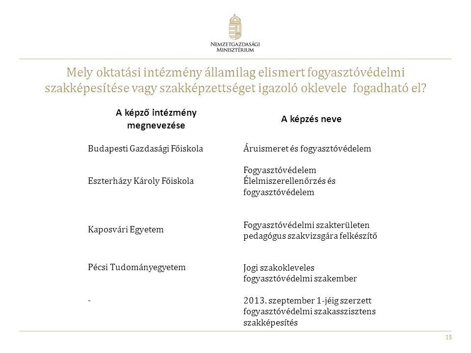 18 Mely oktatási intézmény államilag elismert fogyasztóvédelmi szakképesítése vagy szakképzettséget igazoló oklevele fogadható el? A képző intézmény m