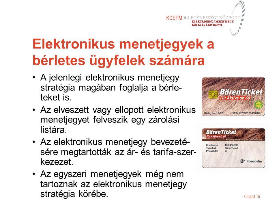 Oldal 10 Elektronikus menetjegyek a bérletes ügyfelek számára A jelenlegi elektronikus menetjegy stratégia magában foglalja a bérle- teket is. Az elve