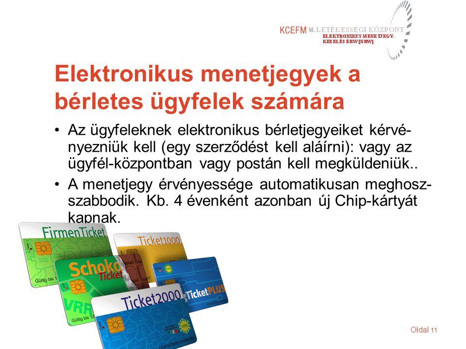 Oldal 11 Elektronikus menetjegyek a bérletes ügyfelek számára Az ügyfeleknek elektronikus bérletjegyeiket kérvé- nyezniük kell (egy szerződést kell aláírni): vagy az ügyfél-központban vagy postán kell megküldeniük..