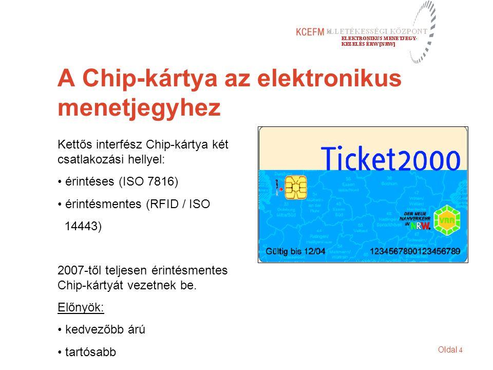Oldal 4 A Chip-kártya az elektronikus menetjegyhez Kettős interfész Chip-kártya két csatlakozási hellyel: érintéses (ISO 7816) érintésmentes (RFID / ISO 14443) 2007-től teljesen érintésmentes Chip-kártyát vezetnek be.