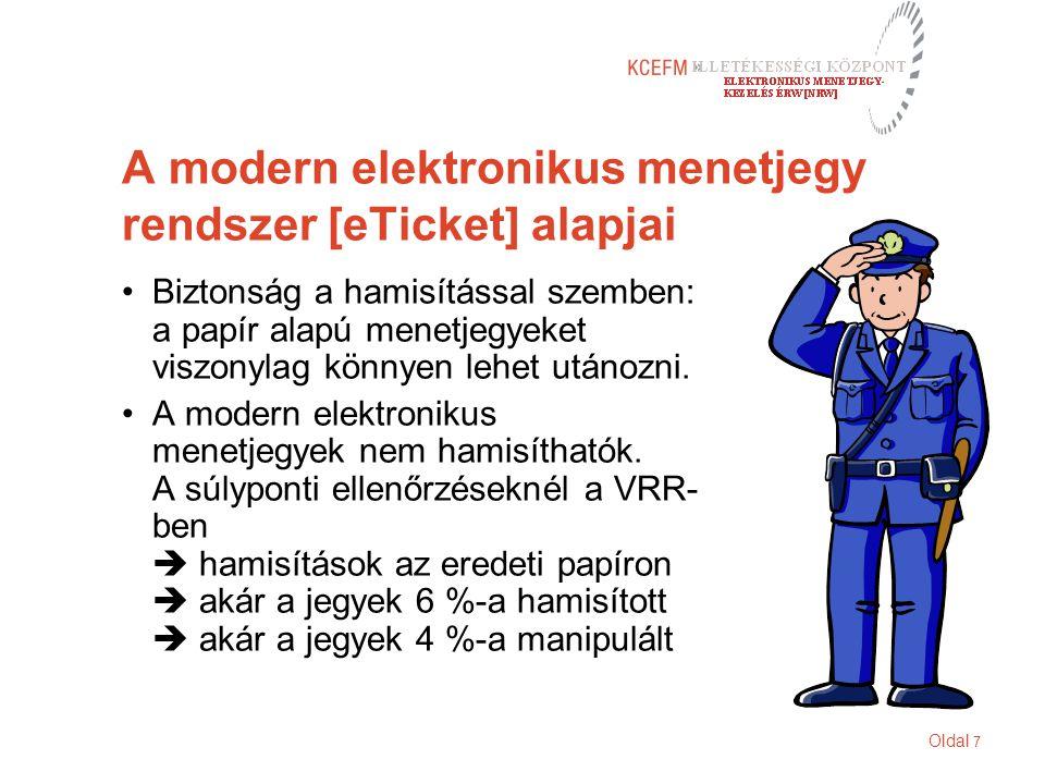 Oldal 7 A modern elektronikus menetjegy rendszer [eTicket] alapjai Biztonság a hamisítással szemben: a papír alapú menetjegyeket viszonylag könnyen le