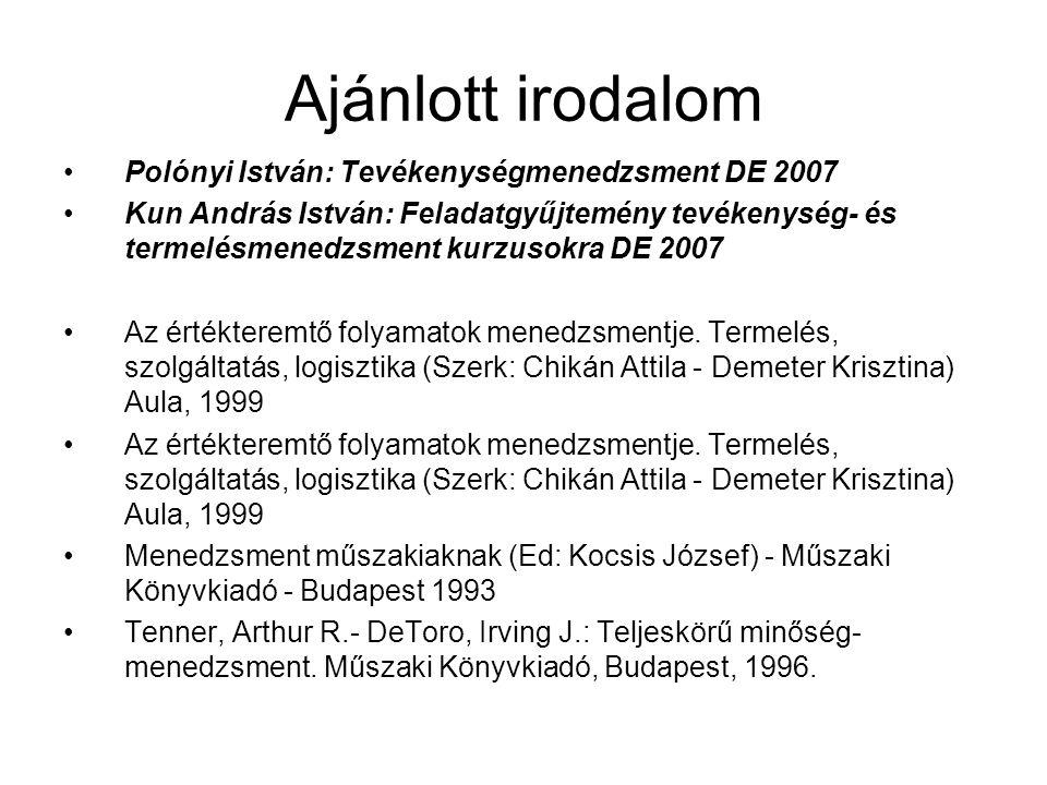 Ajánlott irodalom Polónyi István: Tevékenységmenedzsment DE 2007 Kun András István: Feladatgyűjtemény tevékenység- és termelésmenedzsment kurzusokra D