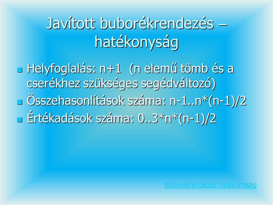 Javított buborékrendezés – hatékonyság Helyfoglalás: n+1 (n elemű tömb és a cserékhez szükséges segédváltozó) Helyfoglalás: n+1 (n elemű tömb és a cse