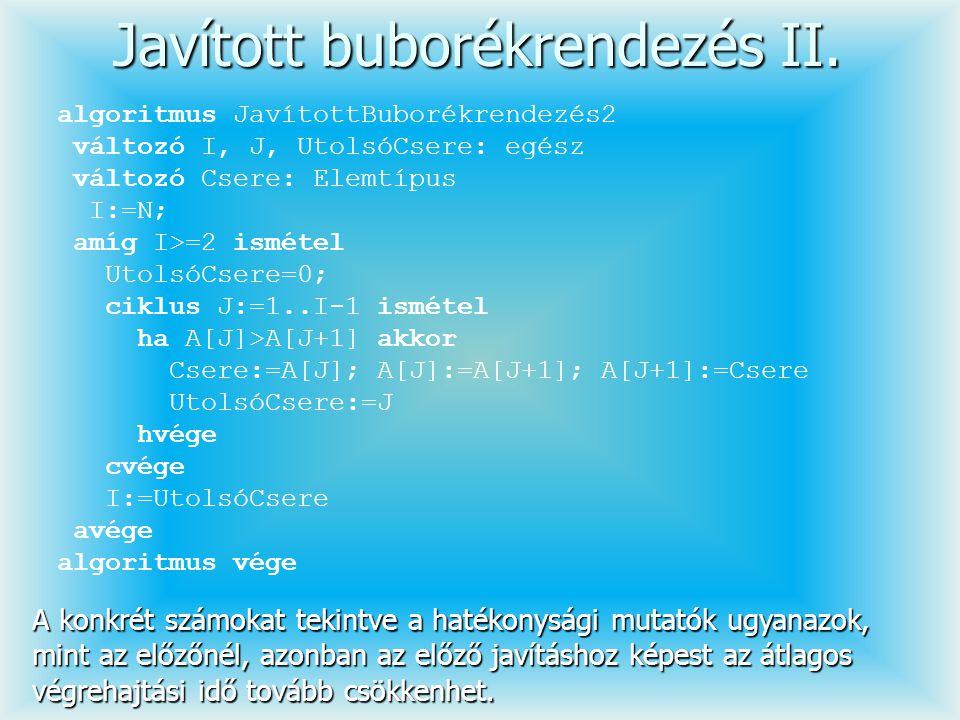 Javított buborékrendezés II. algoritmus JavítottBuborékrendezés2 változó I, J, UtolsóCsere: egész változó Csere: Elemtípus I:=N; amíg I>=2 ismétel Uto