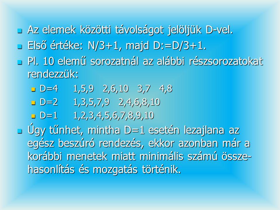Az elemek közötti távolságot jelöljük D-vel. Az elemek közötti távolságot jelöljük D-vel. Első értéke: N/3+1, majd D:=D/3+1. Első értéke: N/3+1, majd