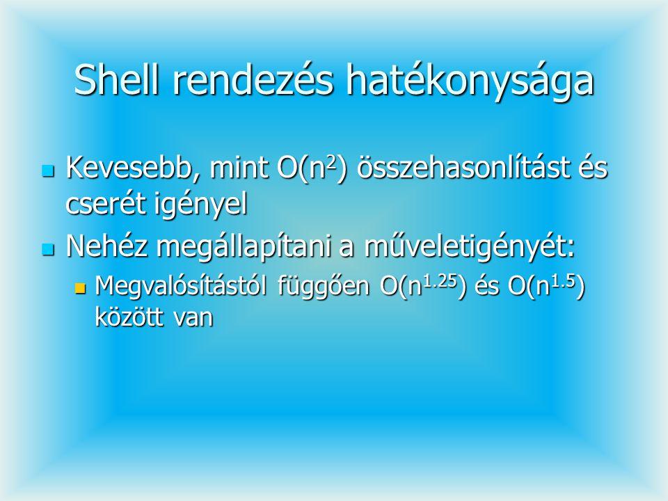 Shell rendezés hatékonysága Kevesebb, mint O(n 2 ) összehasonlítást és cserét igényel Kevesebb, mint O(n 2 ) összehasonlítást és cserét igényel Nehéz