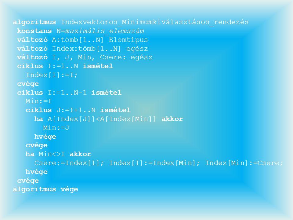 algoritmus Indexvektoros_Minimumkiválasztásos_rendezés konstans N=maximális_elemszám változó A:tömb[1..N] Elemtípus változó Index:tömb[1..N] egész vál