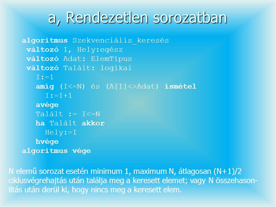 a, Rendezetlen sorozatban algoritmus Szekvenciális_keresés változó I, Hely:egész változó Adat: ElemTípus változó Talált: logikai I:=1 amíg (I Adat) is