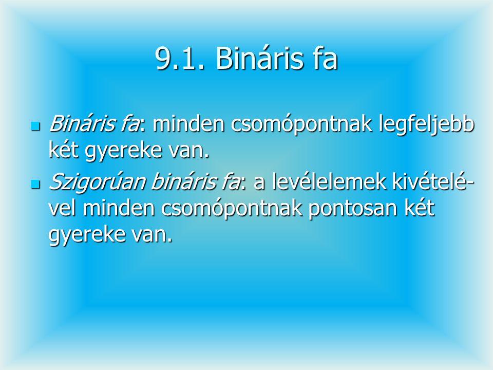 9.1. Bináris fa Bináris fa: minden csomópontnak legfeljebb két gyereke van. Bináris fa: minden csomópontnak legfeljebb két gyereke van. Szigorúan biná