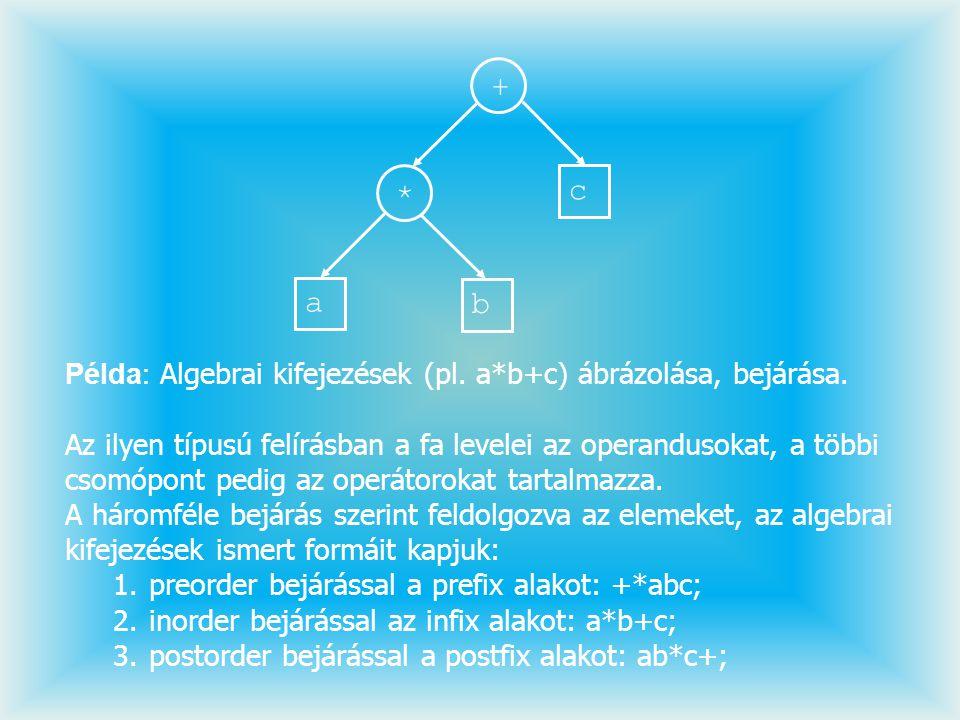 Példa: Algebrai kifejezések (pl. a*b+c) ábrázolása, bejárása. Az ilyen típusú felírásban a fa levelei az operandusokat, a többi csomópont pedig az ope