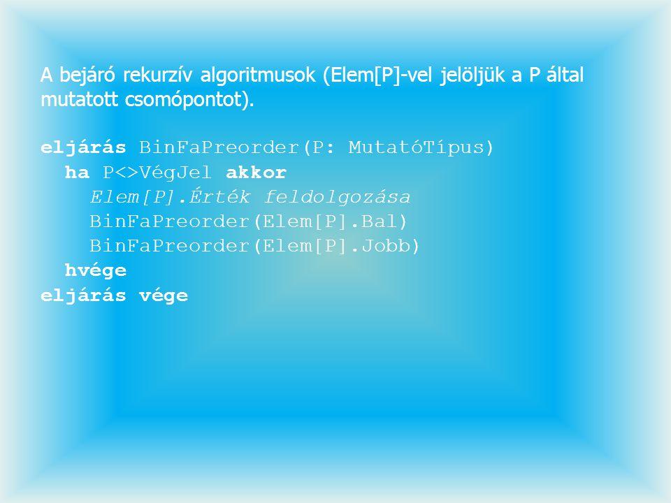 A bejáró rekurzív algoritmusok (Elem[P]-vel jelöljük a P által mutatott csomópontot). eljárás BinFaPreorder(P: MutatóTípus) ha P<>VégJel akkor Elem[P]