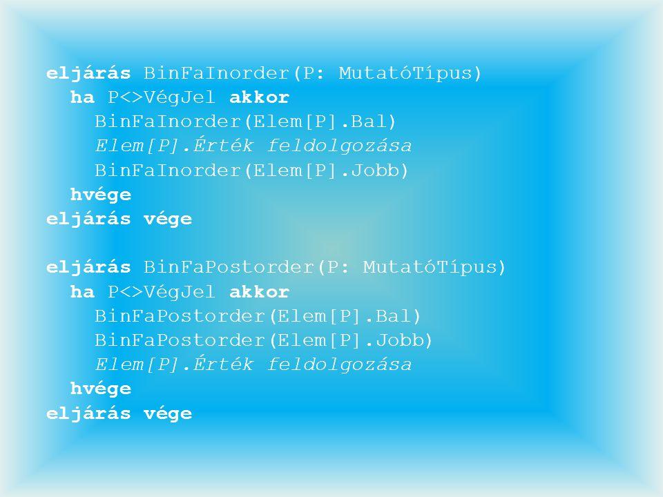 eljárás BinFaInorder(P: MutatóTípus) ha P<>VégJel akkor BinFaInorder(Elem[P].Bal) Elem[P].Érték feldolgozása BinFaInorder(Elem[P].Jobb) hvége eljárás
