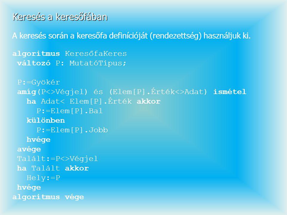 Keresés a keresőfában A keresés során a keresőfa definícióját (rendezettség) használjuk ki. algoritmus KeresőfaKeres változó P: MutatóTípus; P:=Gyökér