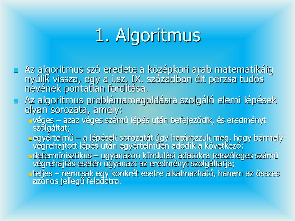 SzépekOkosakSzáma:=0 ciklus I:=1..SzépekSzáma ismétel J:=1 amíg (J Okosak[J]) ismétel J:=J+1 avége ha J<=OkosakSzáma akkor SzépekOkosakSzáma:= SzépekOkosakSzáma+1 SzépekOkosak[SzépekOkosakSzáma]:= Szépek[I] hvége cvége ki: A szép és okos emberek: ciklus I:=1..