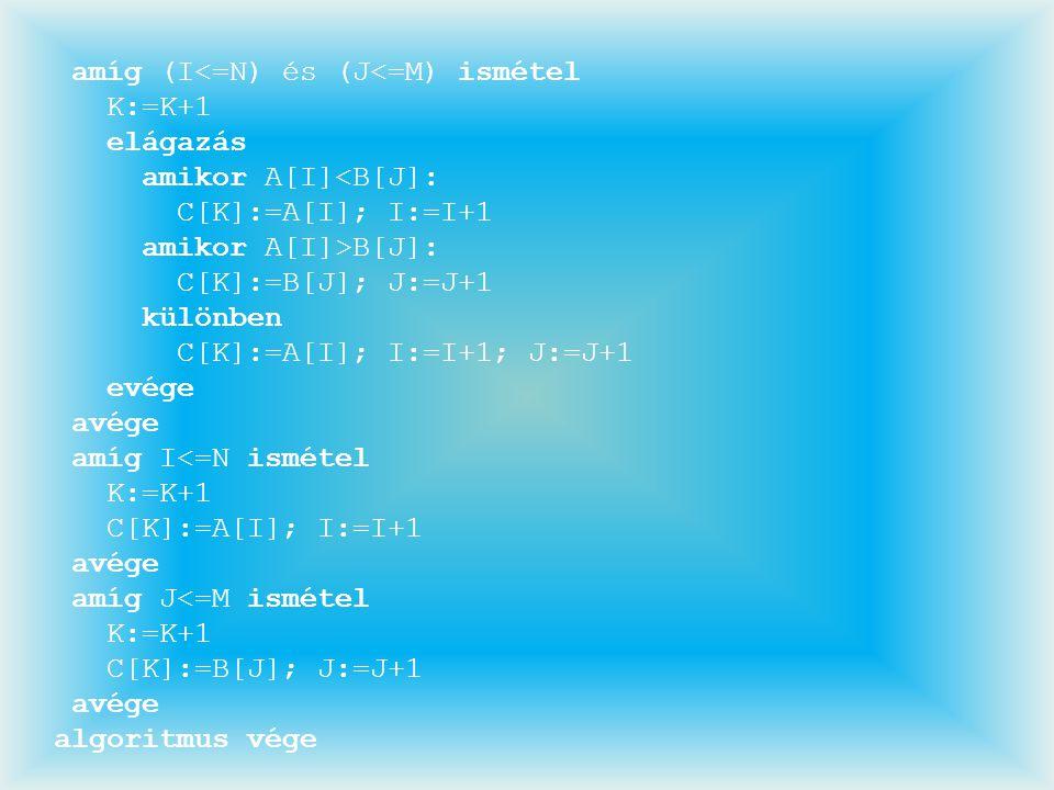 amíg (I<=N) és (J<=M) ismétel K:=K+1 elágazás amikor A[I]<B[J]: C[K]:=A[I]; I:=I+1 amikor A[I]>B[J]: C[K]:=B[J]; J:=J+1 különben C[K]:=A[I]; I:=I+1; J