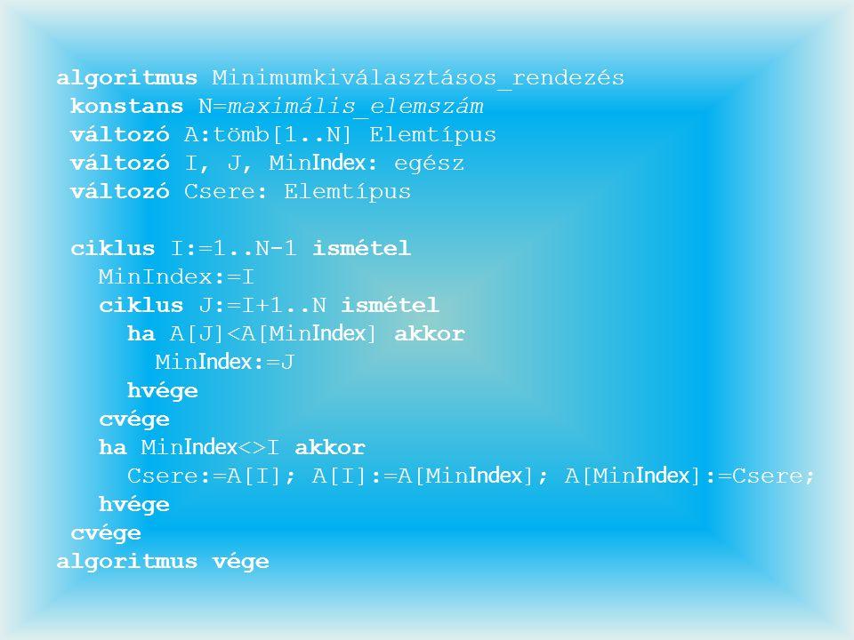 algoritmus Minimumkiválasztásos_rendezés konstans N=maximális_elemszám változó A:tömb[1..N] Elemtípus változó I, J, Min Index : egész változó Csere: E