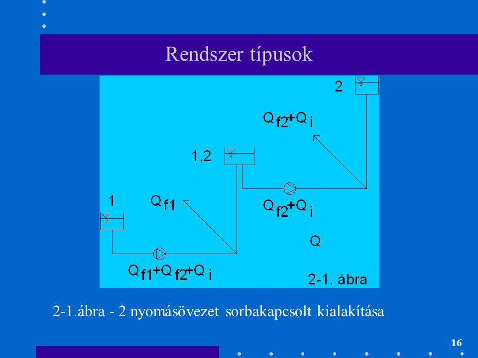 16 Rendszer típusok 2-1.ábra - 2 nyomásövezet sorbakapcsolt kialakítása