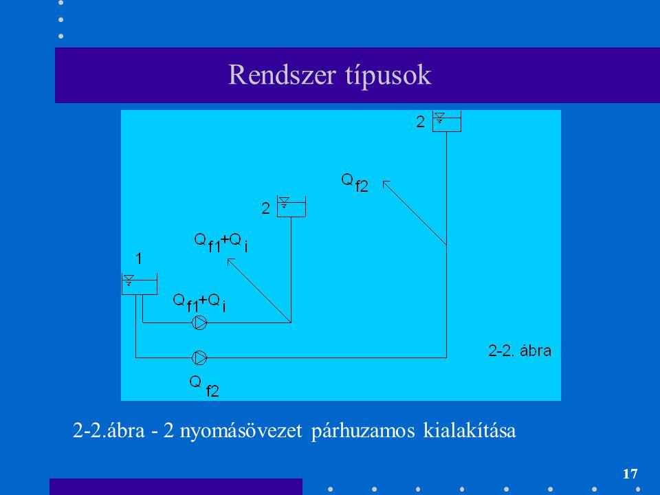 17 Rendszer típusok 2-2.ábra - 2 nyomásövezet párhuzamos kialakítása