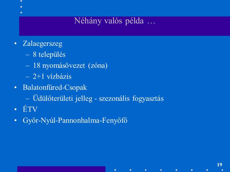 19 Néhány valós példa … Zalaegerszeg –8 település –18 nyomásövezet (zóna) –2+1 vízbázis Balatonfüred-Csopak –Üdülőterületi jelleg - szezonális fogyasz