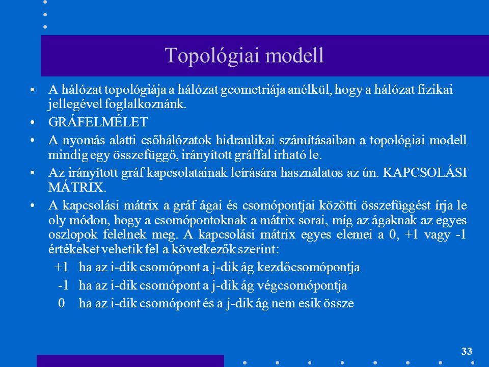33 Topológiai modell A hálózat topológiája a hálózat geometriája anélkül, hogy a hálózat fizikai jellegével foglalkoznánk. GRÁFELMÉLET A nyomás alatti