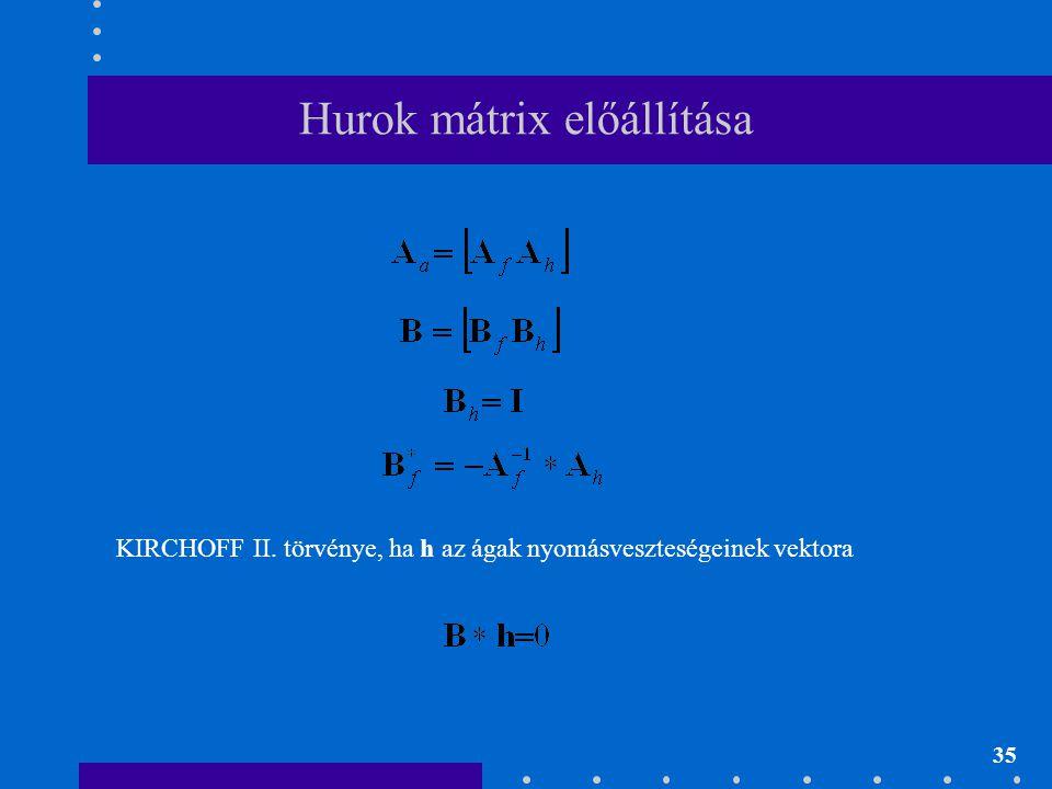 35 Hurok mátrix előállítása KIRCHOFF II. törvénye, ha h az ágak nyomásveszteségeinek vektora