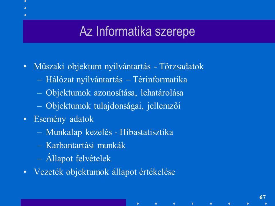 67 Az Informatika szerepe Műszaki objektum nyilvántartás - Törzsadatok –Hálózat nyilvántartás – Térinformatika –Objektumok azonosítása, lehatárolása –